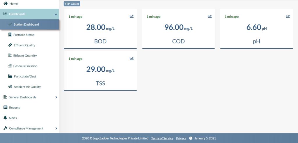 effluent-quality-monitoring-system-dashboard